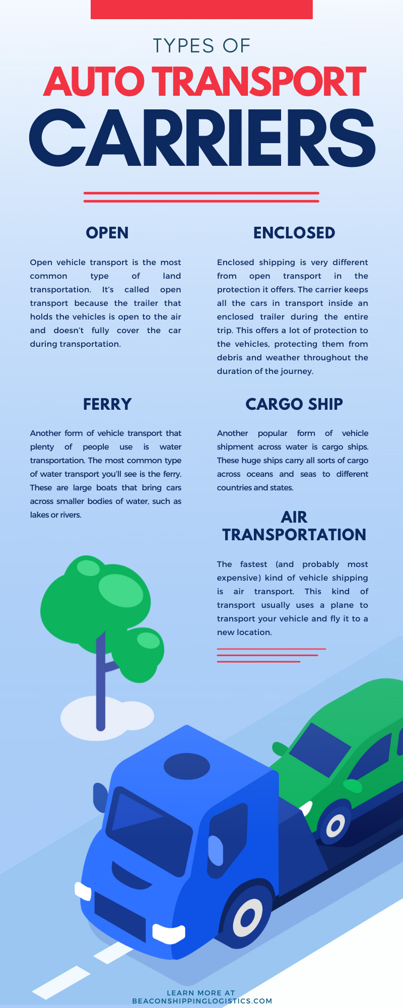 Types of Auto Transport Carriers
